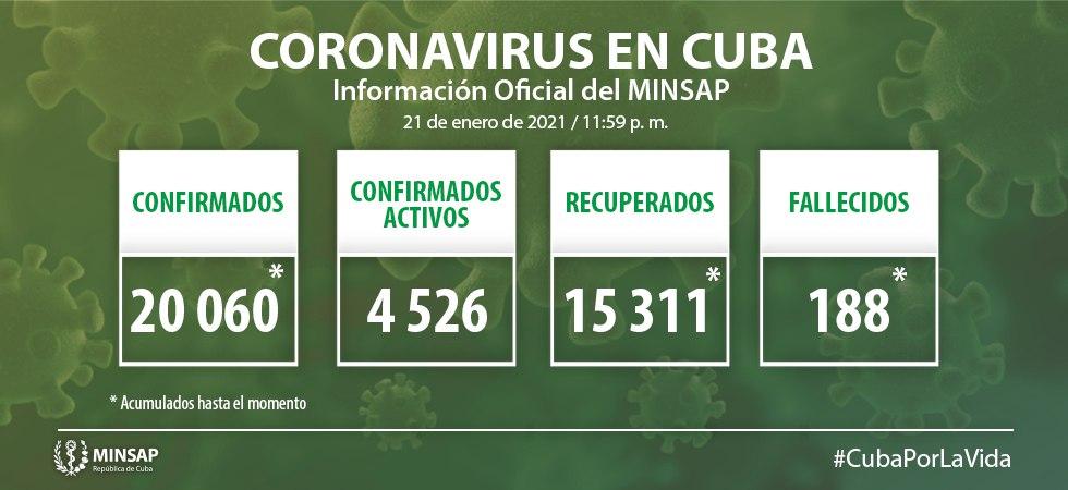 Cuba registra primer caso de la cepa sudafricana del coronavirus